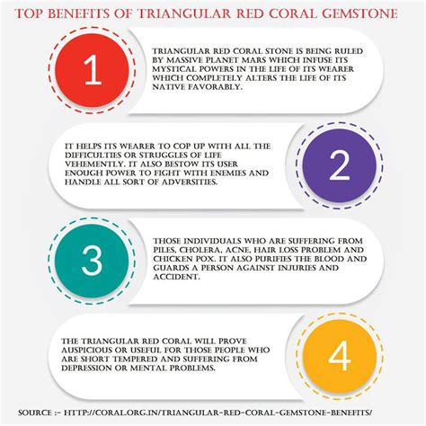 triangular coral gemstone benefits infographic by