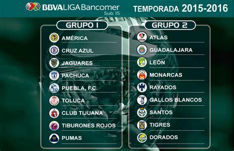 Calendario De Juegos Liga Mx Chivas Liga Mx P 225 Oficial De La Liga F 250 Tbol Profesional