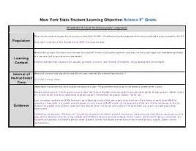 student learning objective template crafting an effective student learning objective slo