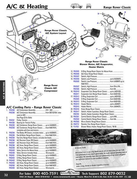 2004 range rover blower motor wiring diagrams repair
