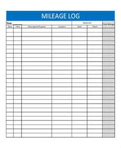 Irs Mileage Log Template by Search Results For Mileage Log Calendar 2015