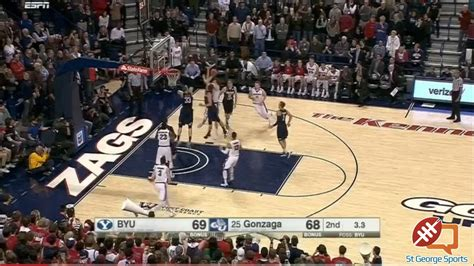 Byu Mba 2nd Block Courses by Emery 3 Block Help Byu Rally For Win At Gonzaga