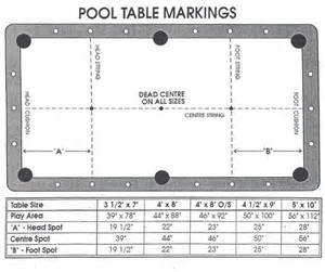 Snooker Table Dimensions Pool Table Layout