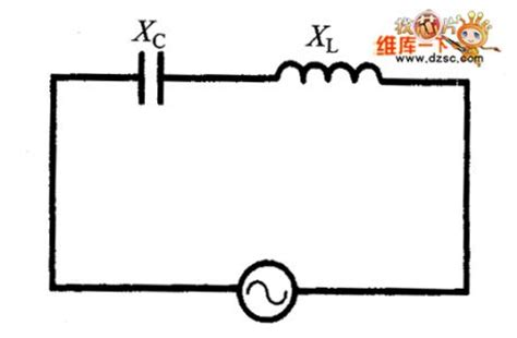 a capacitor in a series lc circuit has an initial charge a capacitor in a series lc circuit has an initial charge 28 images lc circuit resonance in
