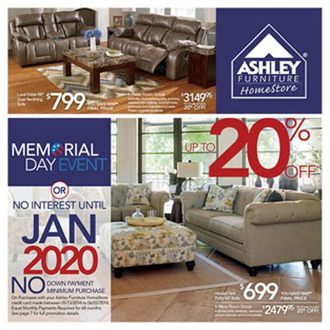 advertising insight  furnitureadtracker