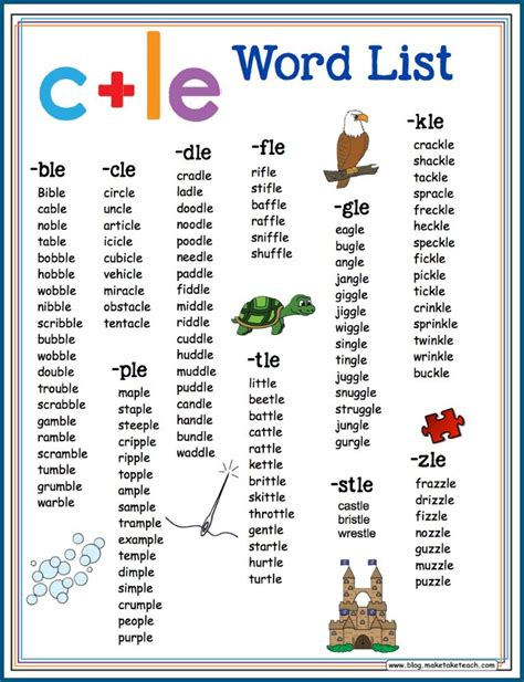 free consonant le word list resources for teaching