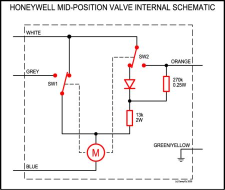 central heating s plan wiring diagram central just