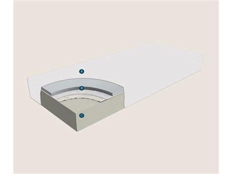 materasso magniflex prezzi materasso magniflex faschin medicare memory a prezzo scontato