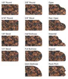 choosing a countertop edge surfaces usa