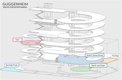 Guggenheim Museum Bilbao Floor Plan image result for guggenheim plan national tv awards set