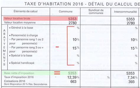 Plafond Taxe Habitation by Plafond Suppression Taxe Habitation Id 233 Es D Images 224 La