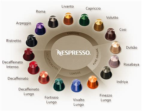 best nespresso coffee flavors what are the best nespresso capsules