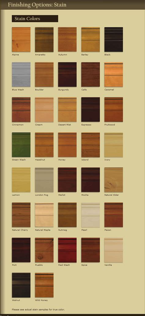 colors of kitchen cabinet stain quicua