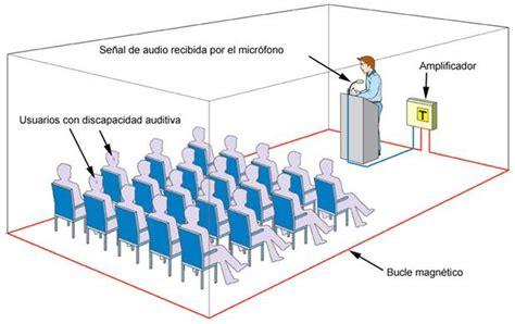 proyecto de sala audiovisuales apexwallpapers com bucles magn 233 ticos proyectos onda educa t 233 cnica
