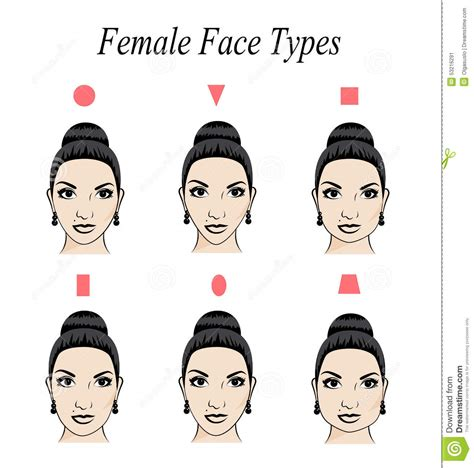 shapes of models faces can anyone tell me what shape does her face have