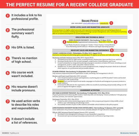 resume sle for college graduate excellent resume for recent college grad business insider