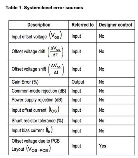 pcb design guidelines ipc theory