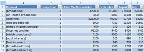 format table excel 2007 how to use tables in excel for keyword research builtvisible