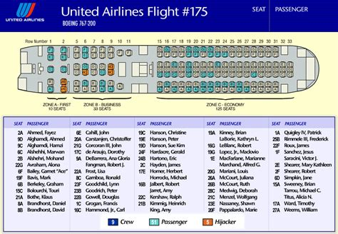 united airlines american airlines u2r2h blog 911 4 planes few claims for compensation
