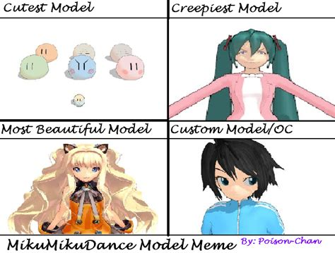 Mmd Meme Download - mmd model meme by kurokuroku on deviantart