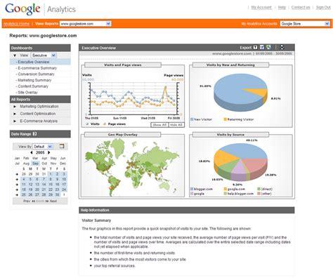 google analytics wallpaper google analytics german auto information site