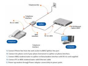 broadband support welcome to sri lanka telecom