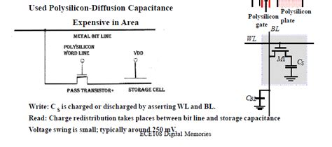 understanding capacitors physics understanding how a capacitor works 28 images file detail wiring diagram cable diagram