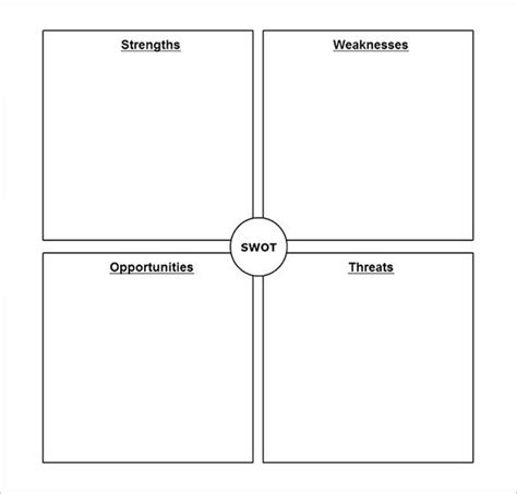 swott analysis template swot analysis template word templates swot analysis
