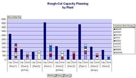 manufacturing capacity planning template production schedule template in excel for master scheduler