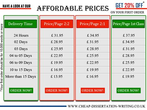 Coursework Writing Services by Coursework Writing Services