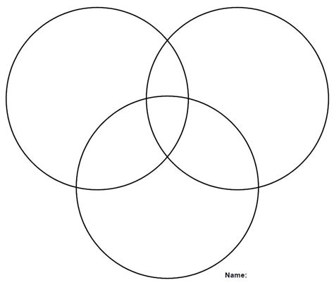 three ring venn diagram thomasthinktank licensed for non commercial use only