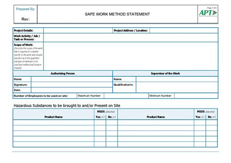 maintenance procedure template safe work method statements smws and maintenance