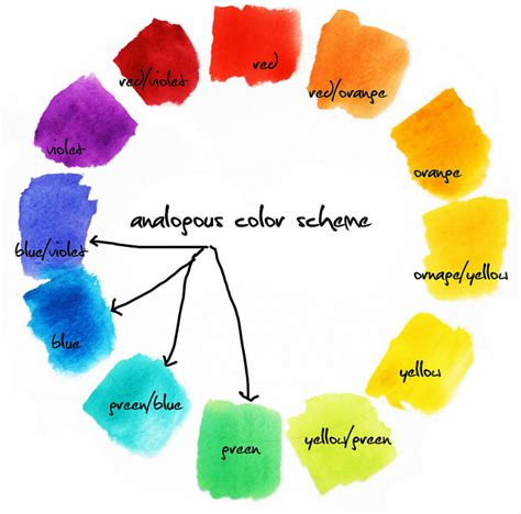 color wheel schemes analogous color schemes what is it how to use it