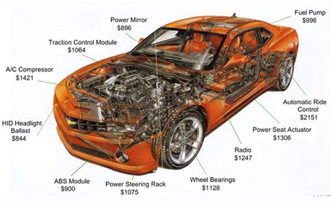 How To Section A Car by Should You Buy An Extended Warranty For Your Car 187 Autoguide News