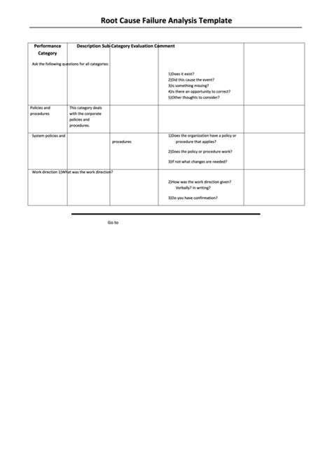 root cause failure analysis template root cause failure analysis template printable pdf