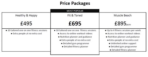 prices dom thorpe personal trainer