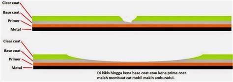 Harga Clear Coat Yang Bagus mobil2terbaru cara menghilangkan baret pada mobil