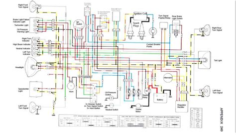 motor wiring kawasaki wiring diagram 440 ltd 99 diagrams motor bayou 220 kawasaki 440 ltd