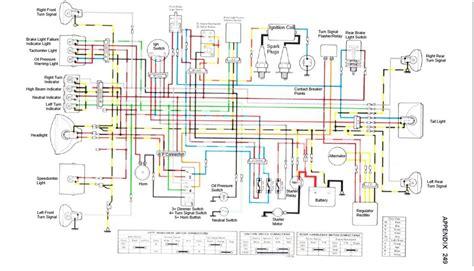 wiring diagram z1000