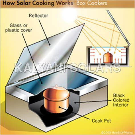 induction cooking solar power solar induction cooker solar induction cooker manufacturer service provider distributor