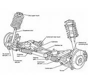 BMW Buyers Guide And Problems  Steering Suspension