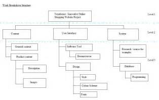 work breakdown structure template excel wbs diagram template 28 images mit haystack