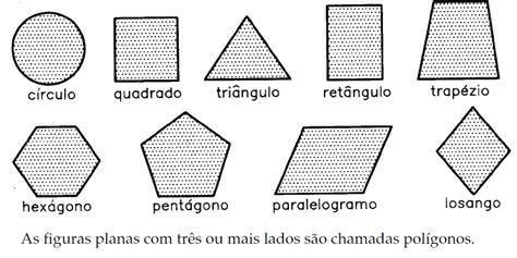 figuras geometricas solidas e planas kleber figuras geometricas resumo