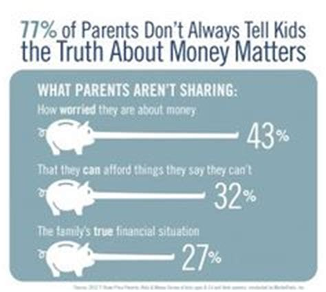 your money matters money management you were never taught in school books 1000 images about teaching about money on