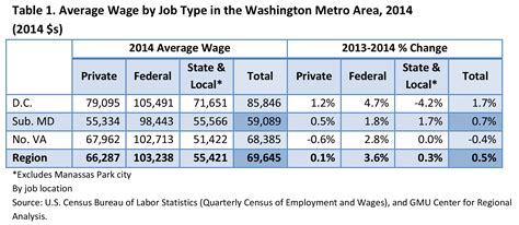 find new gs pay scale 2014 with locality pay reviews and model on federal employees locality pay 2014 federal gs pay