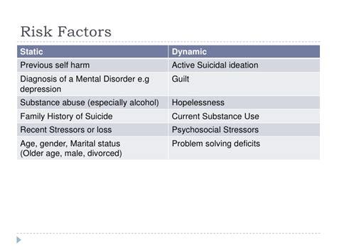 risk assessment template mental health mental health risk assessment
