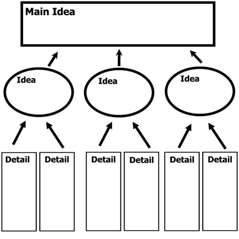 printable worksheets main idea and supporting details events the a club page 3