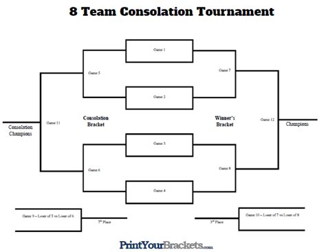 free printable volleyball tournament brackets 8 team consolation tournament bracket printable