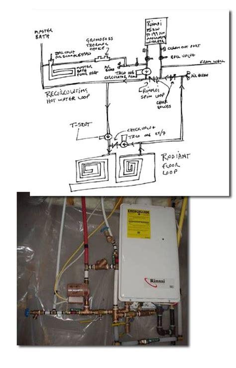 hvac capacitor richmond va rinnai wiring diagram