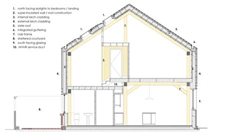timber frame wall section timber frame house 2014 a zero architects